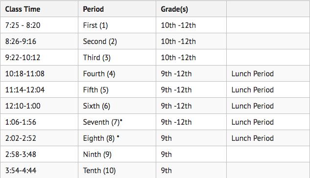 WRHS new Bell Schedule