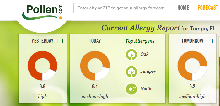 Current Allergy Report for Tampa, Fl: https://www.pollen.com/forecast/current/pollen/33607