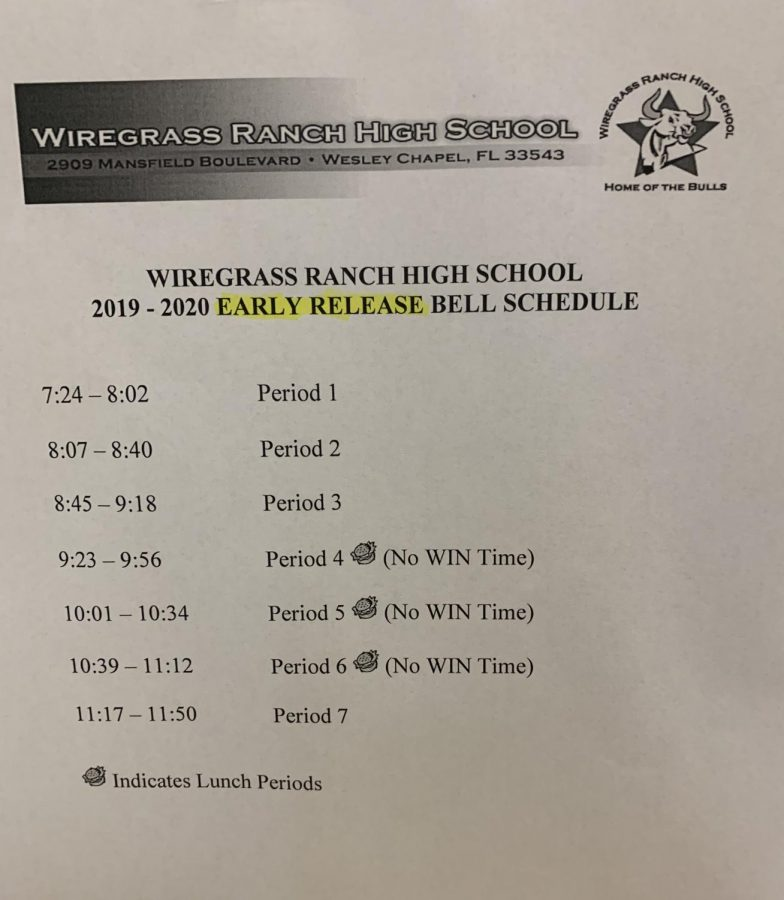 Wiregrass Ranch High School's early release bell schedule.